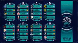 Los základních skupin BCL 2021/2022
